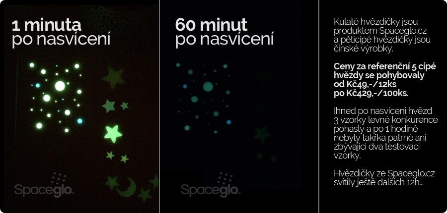Srovnání svítivosti a dosvitu hvězdiček ze Spaceglo.cz a čínské konkurence z hračkářství